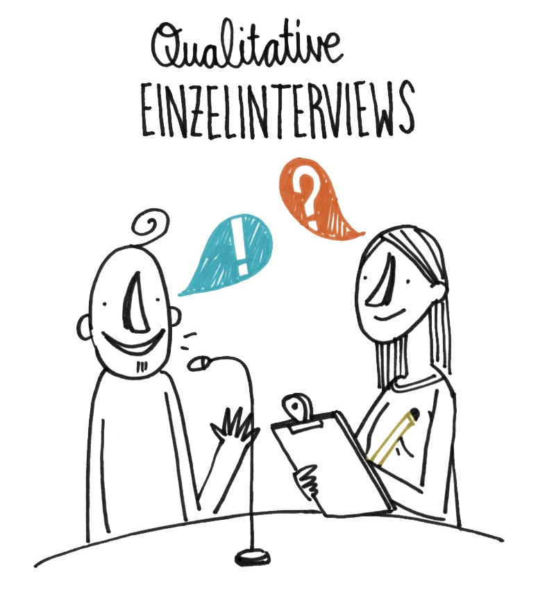 qualitative-einzelinterviews