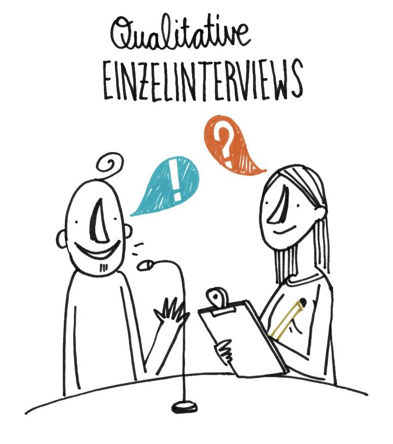 qualitative-einzelinterviews